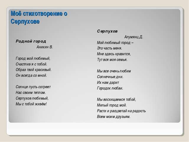 Моё стихотворение о Серпухове Родной город Аникин В. Город мой любимый, Счаст...
