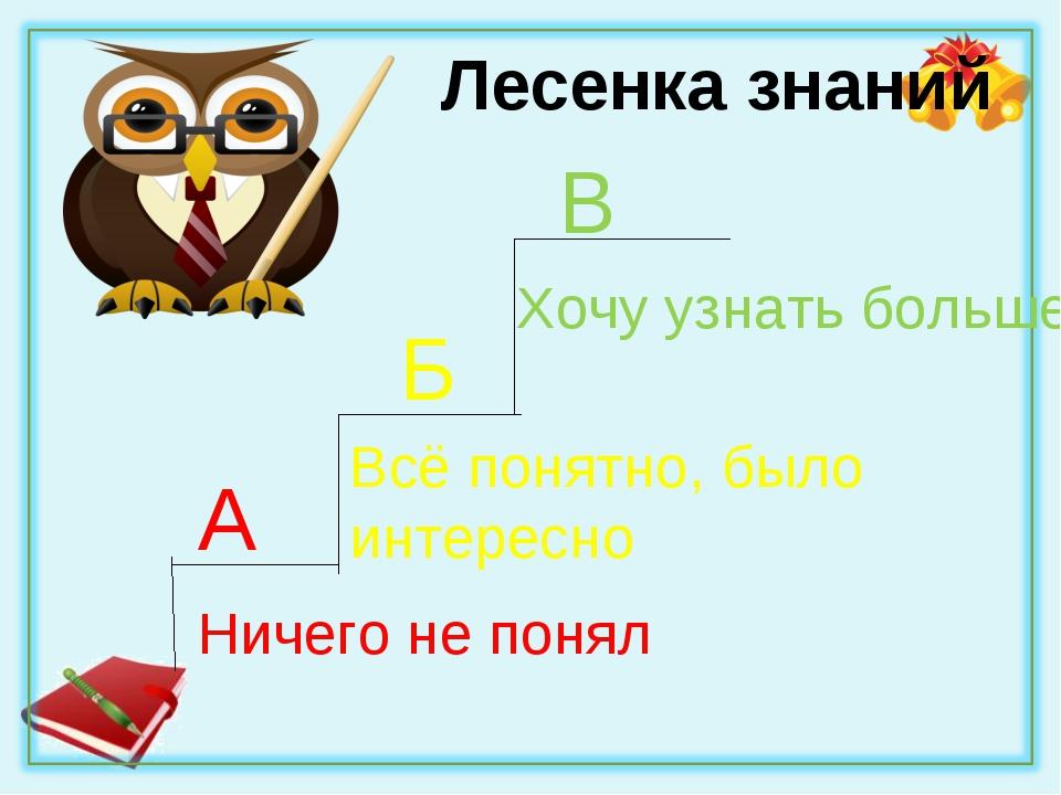Лесенка знаний А Б В Ничего не понял Всё понятно, было интересно Хочу узнать...