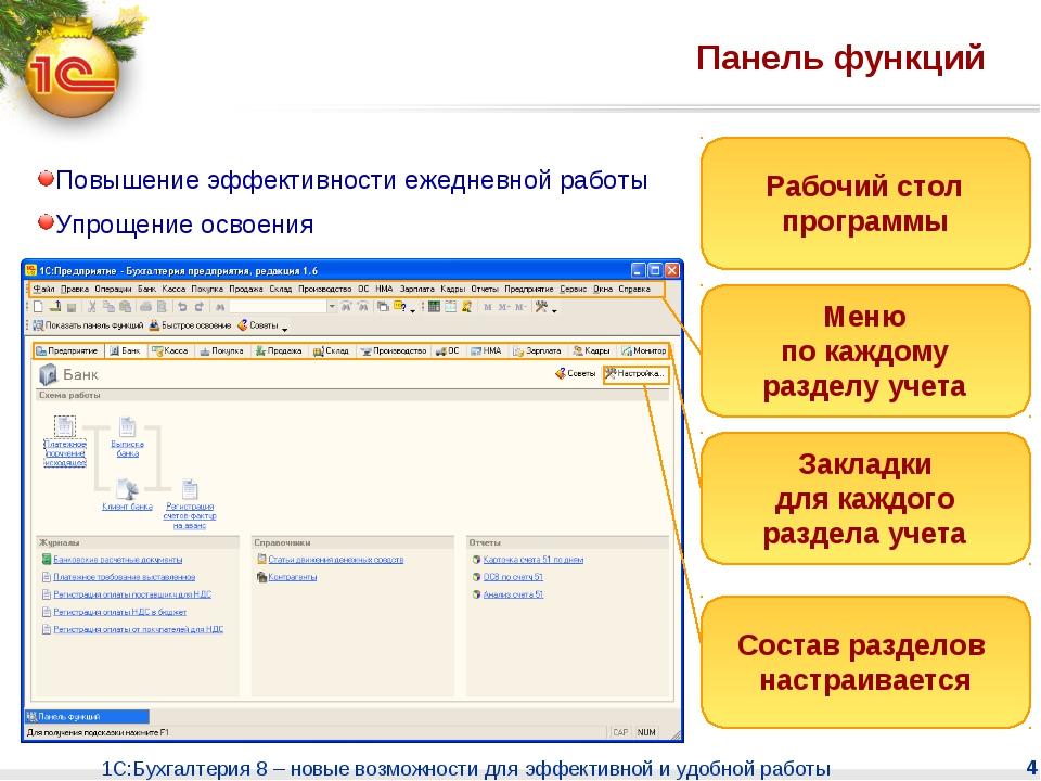 1С:Бухгалтерия 8 – новые возможности для эффективной и удобной работы * Панел...