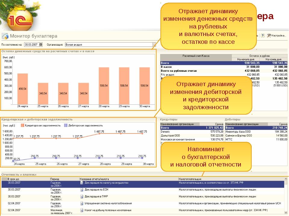 1С:Бухгалтерия 8 – новые возможности для эффективной и удобной работы * Монит...