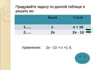 Придумайте задачу по данной таблице и решите ее: Уравнение: 2х –10 = х +1 6.