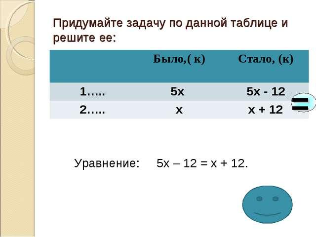 Придумайте задачу по данной таблице и решите ее: Уравнение: 5х – 12 = х + 12....