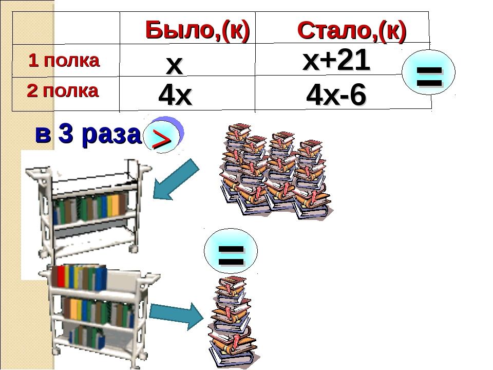 4х-6 х 4х х+21