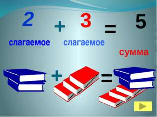 2 + 3 = 5 слагаемое слагаемое + = сумма