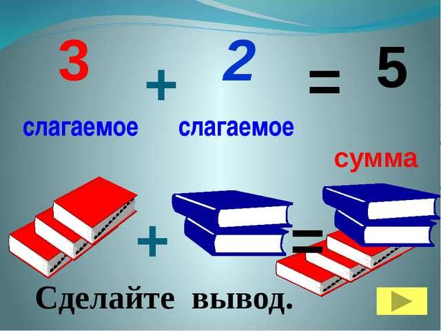 Сделайте вывод. 2 + 3 = 5 слагаемое слагаемое + = сумма