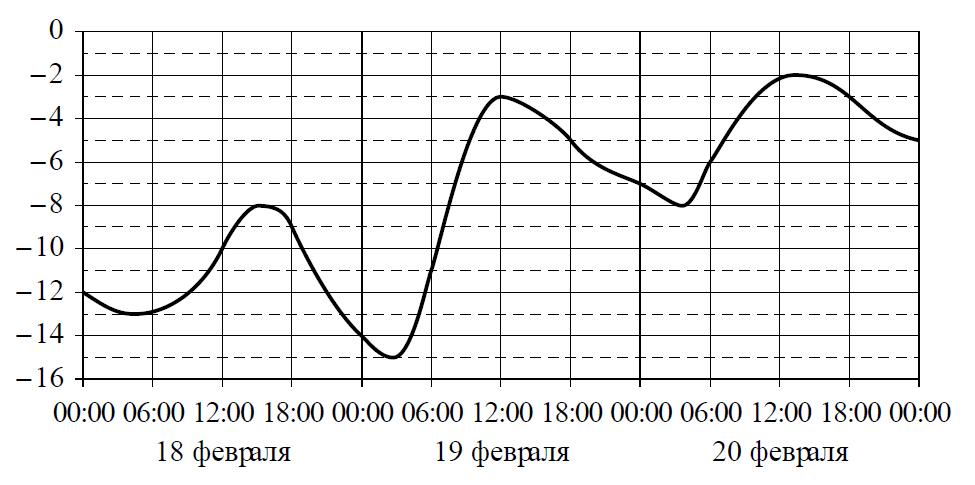http://mathematichka.ru/ege/db_images/demoBase_11c.png