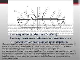 На днище корабля закрепляется специальная обмотка. На верхнюю и нижнюю палубу