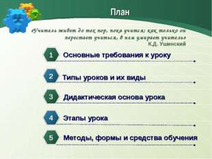 План Основные требования к уроку 1 Типы уроков и их виды 2 Дидактическая осно
