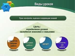 Цель: определение уровня овладения знаниями и навыками самостоя- тельная рабо