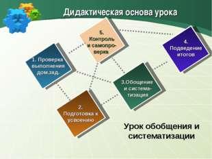 1. Проверка выполнения дом.зад. 2. Подготовка к усвоению 4. Подведение итогов