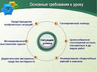 Ситуация успеха Своевременная помощь Предотвращение конфликтных ситуаций Целе