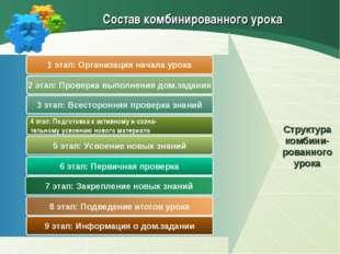 1 этап: Организация начала урока 2 этап: Проверка выполнения дом.задания 3 эт
