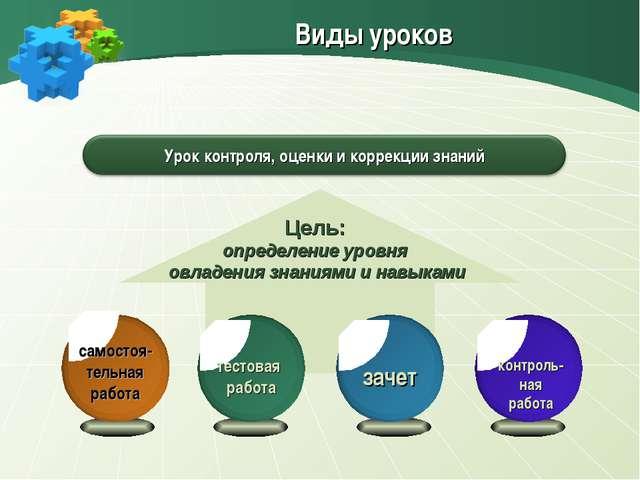 Цель: определение уровня овладения знаниями и навыками самостоя- тельная рабо...