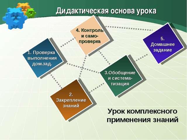 1. Проверка выполнения дом.зад. 2. Закрепление знаний 3.Обобщение и система-т...