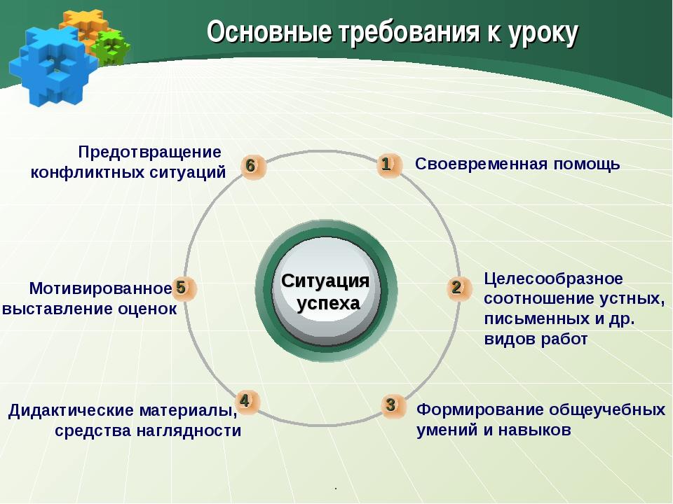 Ситуация успеха Своевременная помощь Предотвращение конфликтных ситуаций Целе...