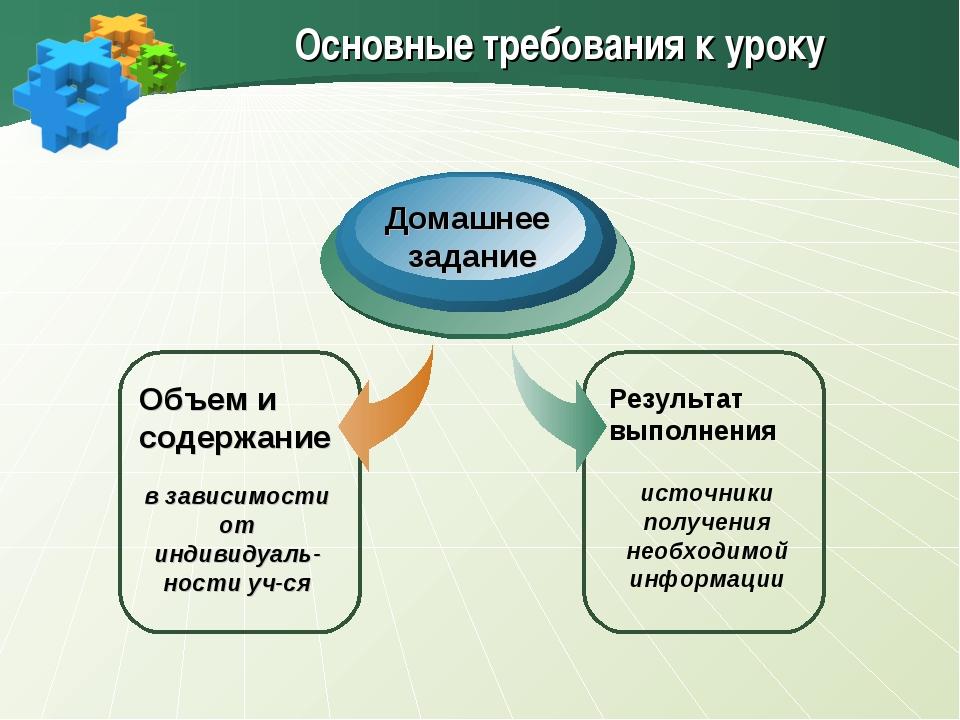Объем и содержание в зависимости от индивидуаль-ности уч-ся Домашнее задание...