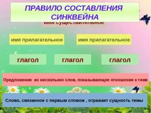 имя существительное ПРАВИЛО СОСТАВЛЕНИЯ СИНКВЕЙНА имя прилагательное имя прил