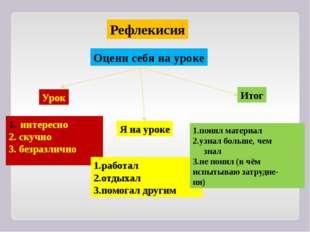 Оцени себя на уроке Рефлекисия Урок интересно 2. скучно 3. безразлично Я на у