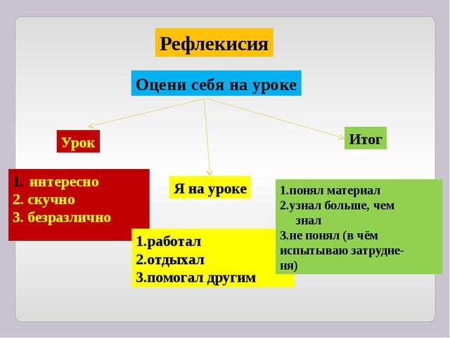 Оцени себя на уроке Рефлекисия Урок интересно 2. скучно 3. безразлично Я на у...
