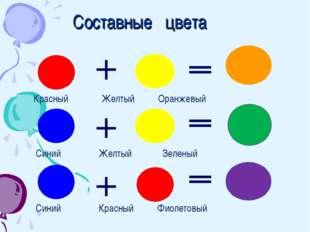 Составные цвета Красный Желтый Оранжевый Синий Желтый Зеленый Синий Красный Ф