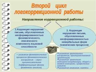 Направление коррекционной работы: 1.Коррекция нарушения письма, обусловленных