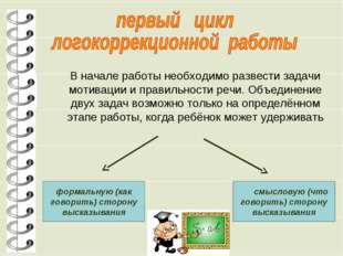 В начале работы необходимо развести задачи мотивации и правильности речи. Об