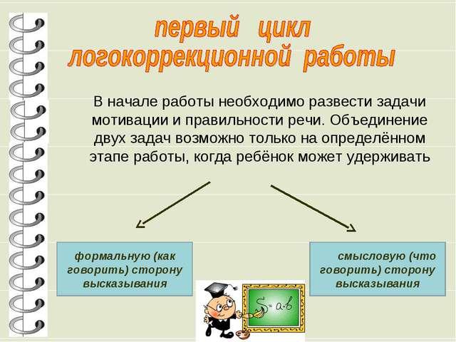 В начале работы необходимо развести задачи мотивации и правильности речи. Об...