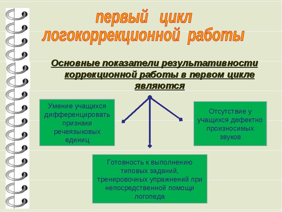 Основные показатели результативности коррекционной работы в первом цикле явля...