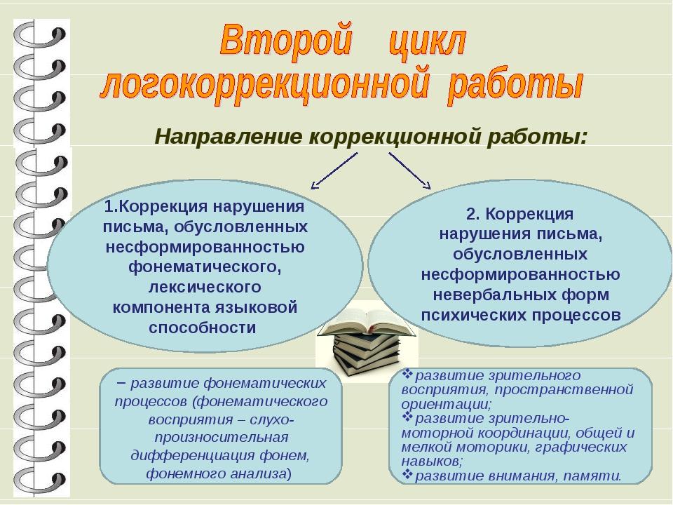 Направление коррекционной работы: 1.Коррекция нарушения письма, обусловленных...