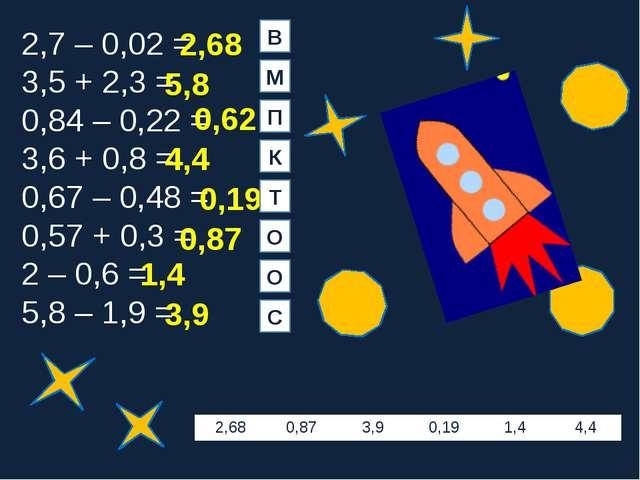 2,7 – 0,02 = 3,5 + 2,3 = 0,84 – 0,22 = 3,6 + 0,8 = 0,67 – 0,48 = 0,57 + 0,3...