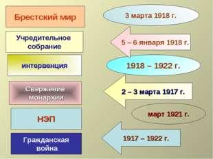 Учредительное собрание интервенция НЭП Брестский мир 3 марта 1918 г. 1918 – 1