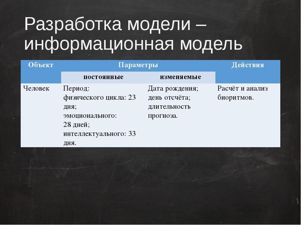 Разработка модели – информационная модель Объект Параметры Действия постоянны...