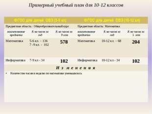 Примерный учебный план для 10-12 классов ФГОС для детей ОВЗ(5-9кл) ФГОС для