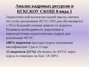 Анализ кадровых ресурсов в КГКСКОУ СКОШ 8 вида 1 Педагогический коллектив наш