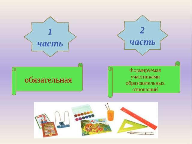 1 часть 2 часть обязательная Формируемая участниками образовательных отношений