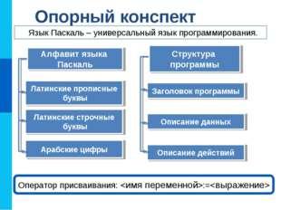 Опорный конспект Оператор присваивания: := Язык Паскаль – универсальный язык