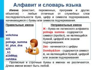 Алфавит и словарь языка Имена (констант, переменных, программ и других объект