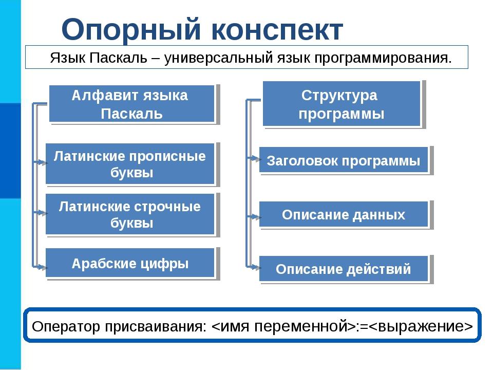 Опорный конспект Оператор присваивания: := Язык Паскаль – универсальный язык...