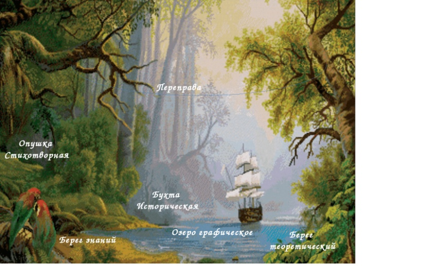 http://infourok.ru/images/doc/295/294832/img1.jpg