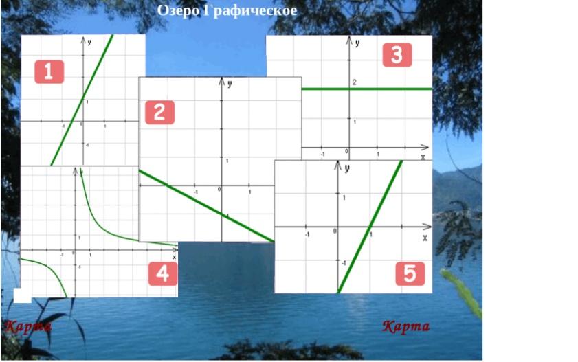 Озеро Графическое Карта Карта