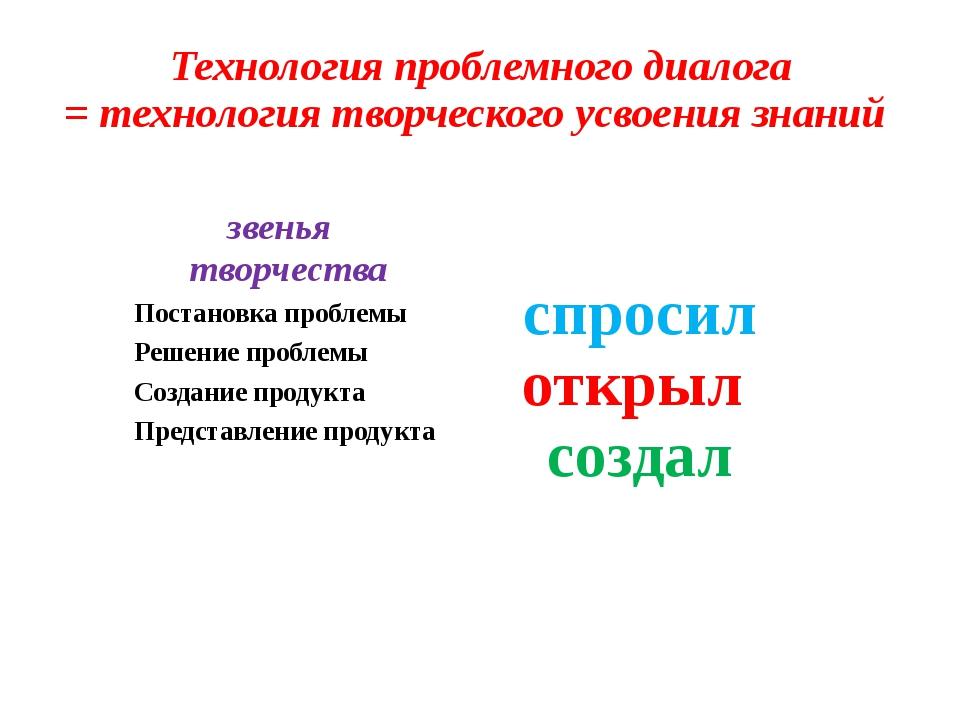 Технология проблемного диалога = технология творческого усвоения знаний звень...