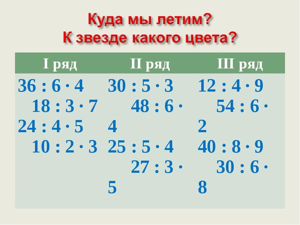 I рядII рядIII ряд 36 : 6 · 4 18 : 3 · 7 24 : 4 · 5 10 : 2 · 3 30 : 5 · 3...