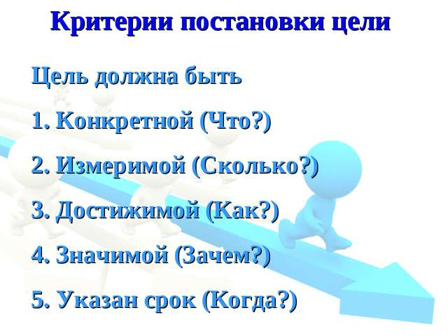 Критерии постановки цели Цель должна быть 1. Конкретной (Что?) 2. Измеримой (...