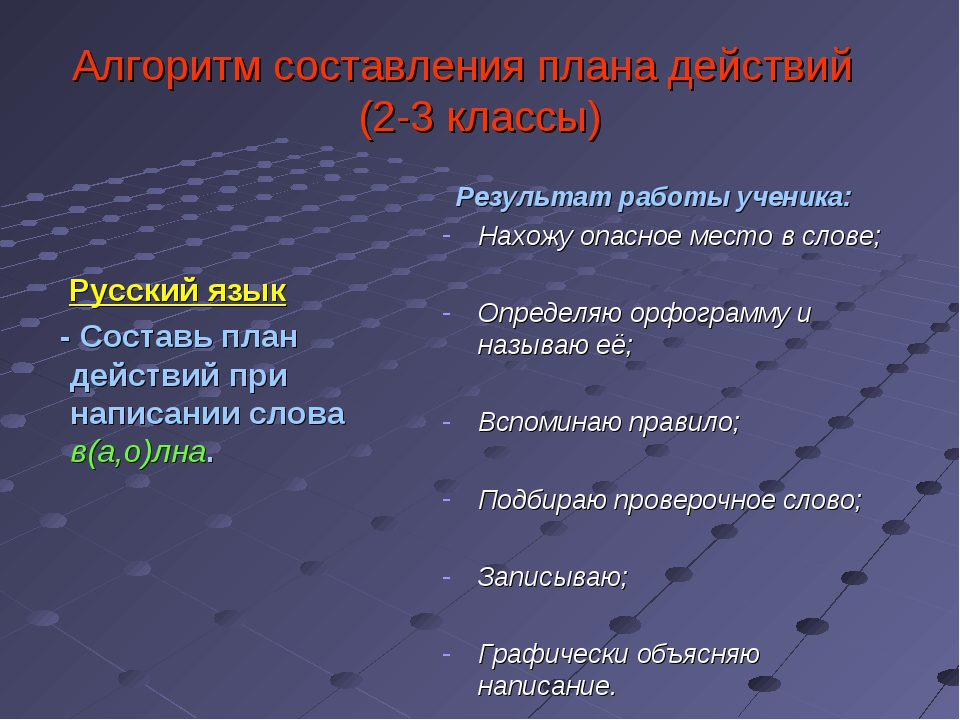 Алгоритм составления плана действий (2-3 классы) Русский язык - Составь план...