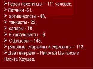 Герои пехотинцы – 111 человек, Летчики -51, артиллеристы - 48, танкисты - 22,