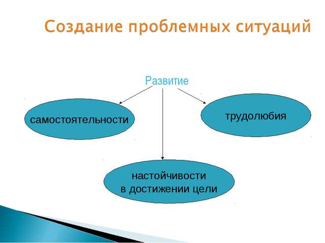 Развитие самостоятельности трудолюбия настойчивости в достижении цели