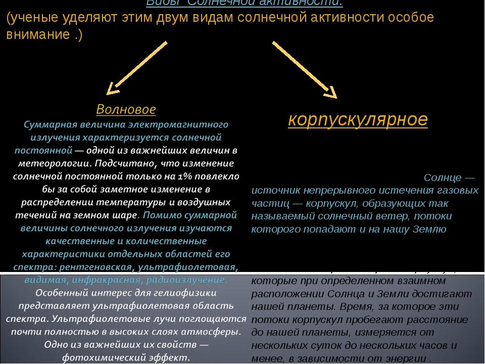 Виды Солнечной активности: (ученые уделяют этим двум видам солнечной активнос...