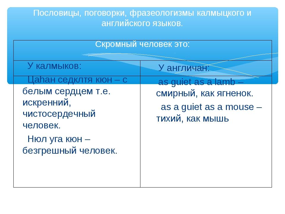 Пословицы, поговорки, фразеологизмы калмыцкого и английского языков. Скромный...