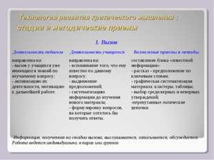 Технология развития критического мышления : стадии и методические приемы 1.