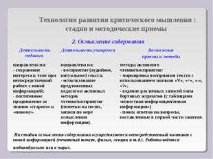 Технология развития критического мышления : стадии и методические приемы 2.